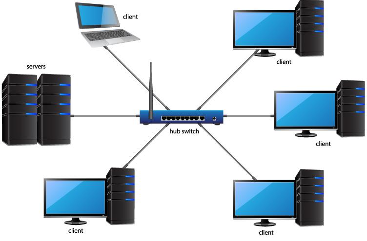escopo-rede-LAN